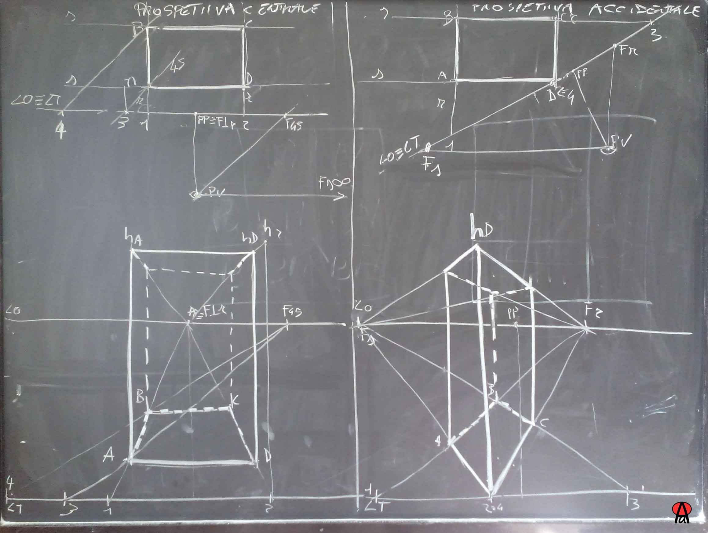 Prospettiva Centrale E Accidentale disegno di confronto tra prospettiva centrale e prospettiva